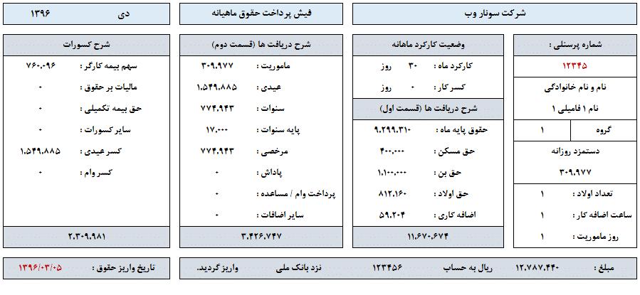 برنامه حقوق و دستمزد ۹۶ آریان منطبق با قانون کار سال ۱۳۹۶ تحت اکسل