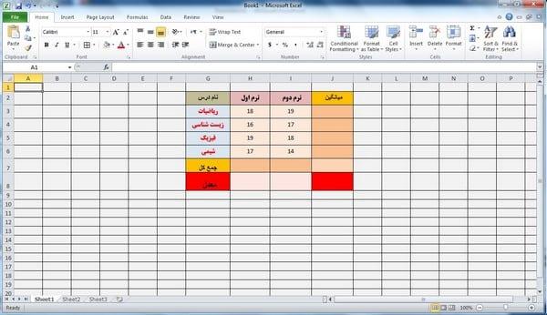 دوره رایگان آموزش اکسل مقدماتی به زبان ساده برای مبتدیان - سونار وب