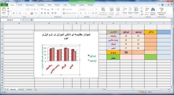دوره رایگان آموزش اکسل مقدماتی به زبان ساده برای مبتدیان