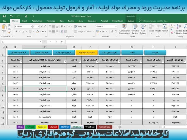 برنامه تولید و بهای تمام شده محصول (فرمول تولید محصول، مدیریت ورود، مصرف و کاردکس مواد)