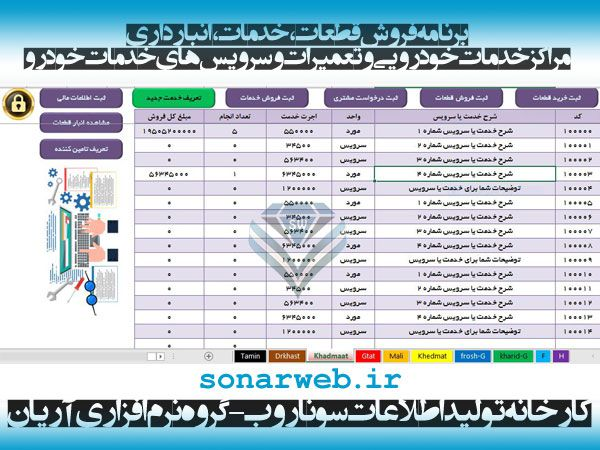 مدیریت فروش قطعات، تعمیرگاه کلینیک خودرو