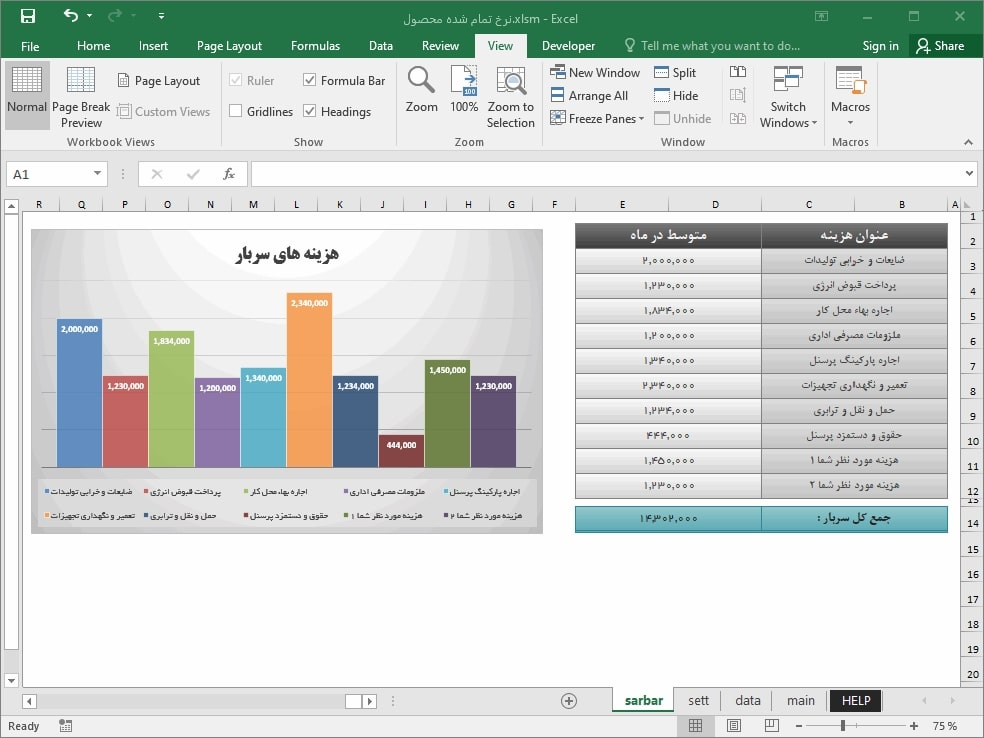 برنامه محاسبه قیمت تمام شده ، تخصیص مواد ، تعیین هزینه سربار، محاسبه قیمت تولید ماهانه