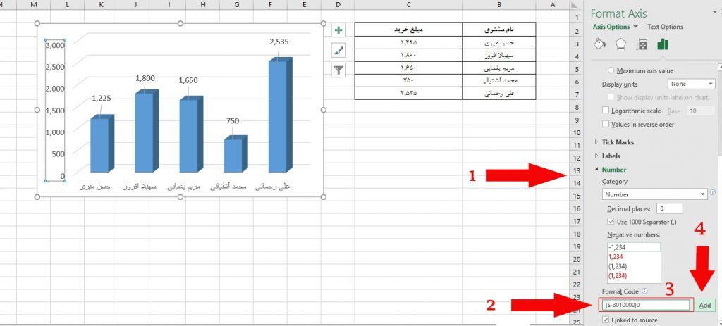 فارسی کردن اعداد نمودار در اکسل (نمایش فونت فارسی چارت در اکسل)